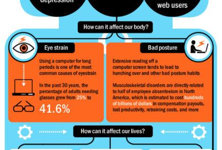 Infografía riesgos salud para Internet