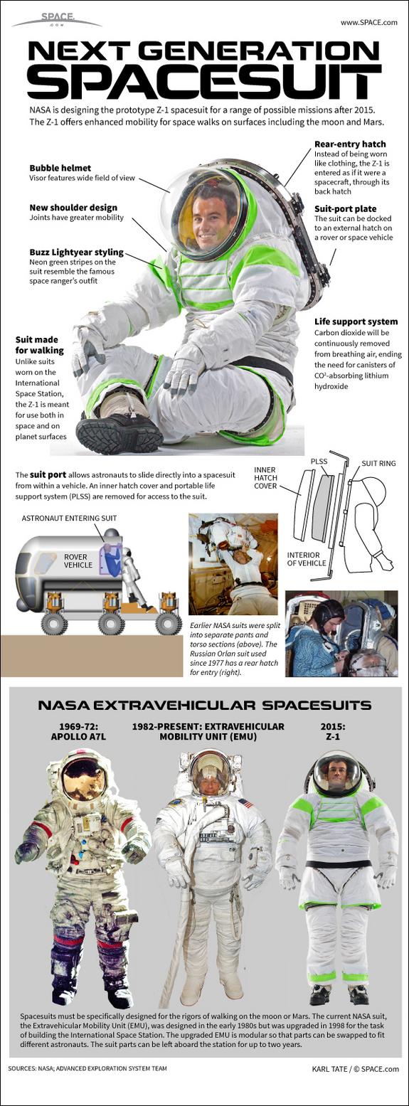 z1-next-generation-nasa-space-suit-121220g-02