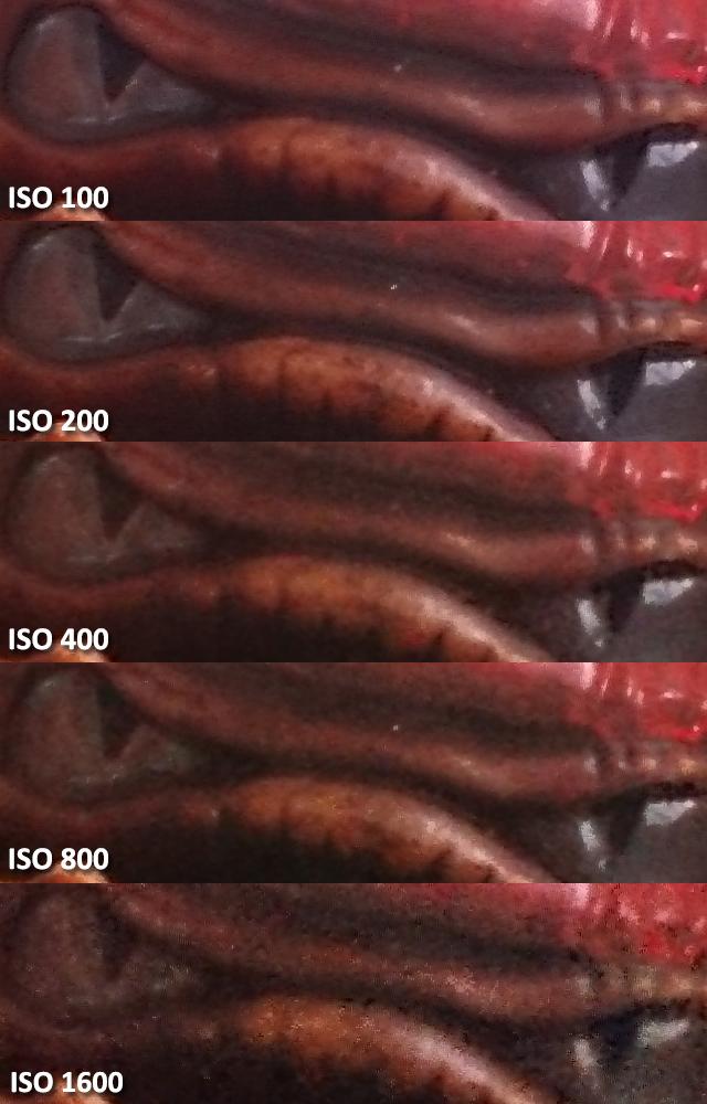 Comparativa ISOs de Sony Xperia Z