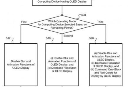 Patente Google sobre ahorro de energía en pantallas OLED