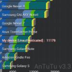 Resultados test AnTuTu