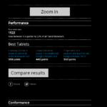 Resultados test Browsermark 2.0