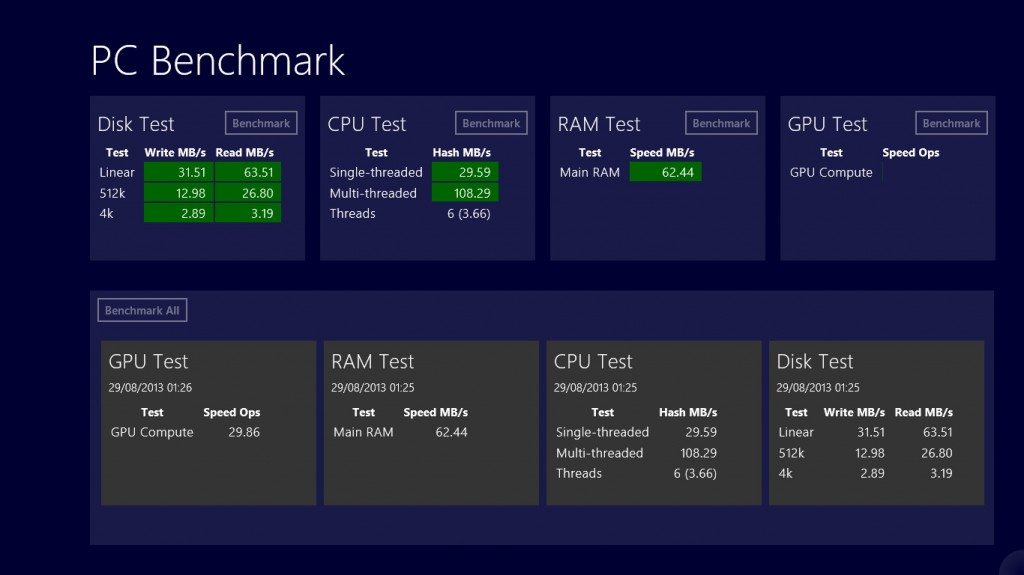 Test PC Benchmark