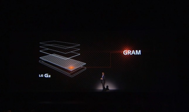 Memoria GRAM del LG G2