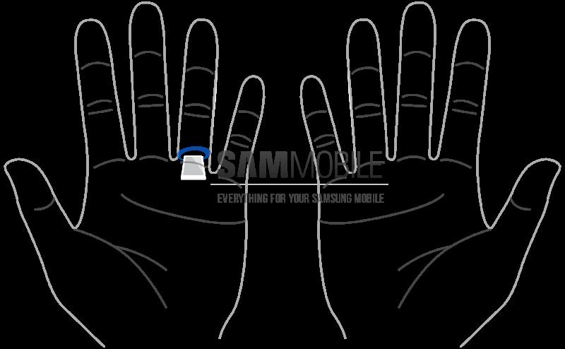 Huellas dactilares Samsung