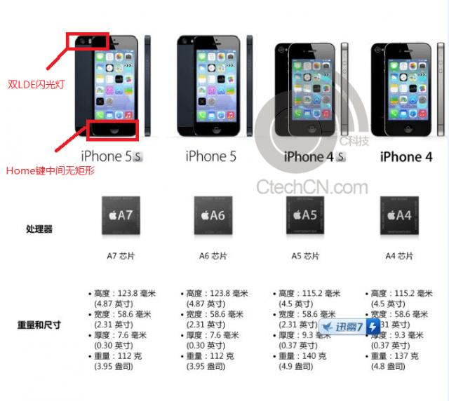 iphone-5s-leak