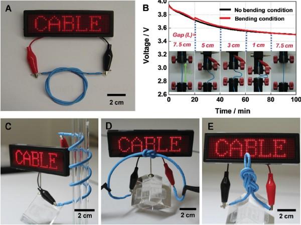 Batería de cable