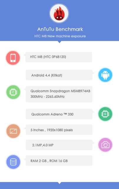 Especificaciones HTC M8