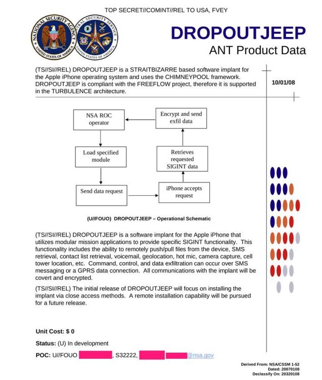 dropoutjeep