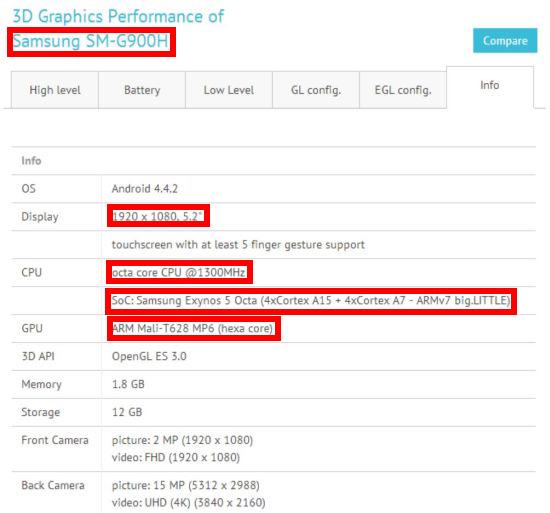Galaxy S5 con Exynos
