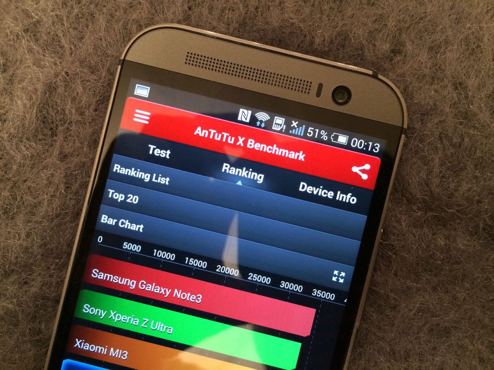 AnTuTu en HTC One M8