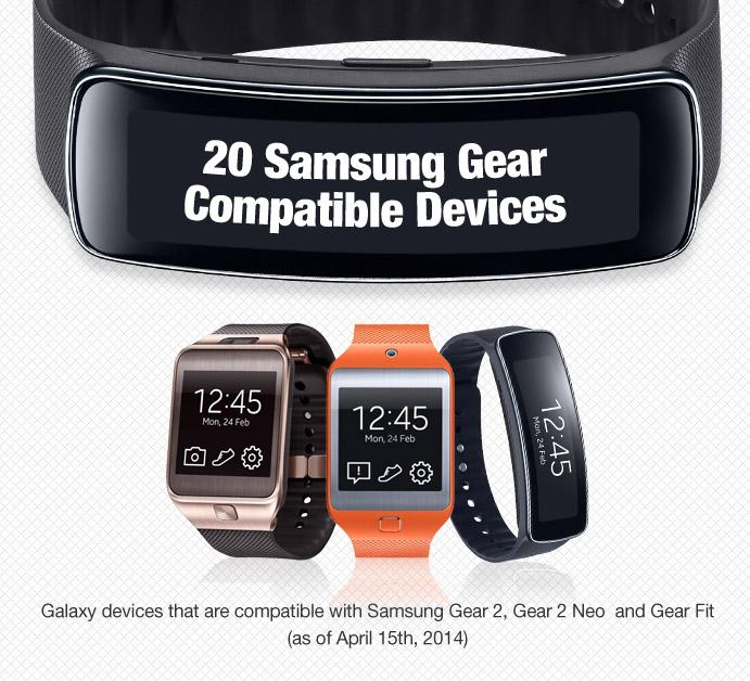 Compatibilidad Samsung Gear