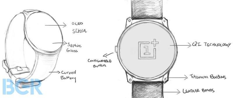 oneplus-onewatch-bgr-india[1]