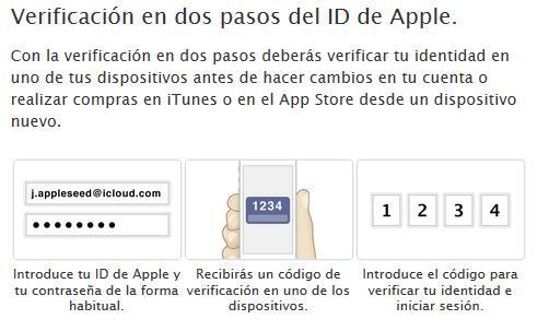 Verificación en dos pasos de Apple