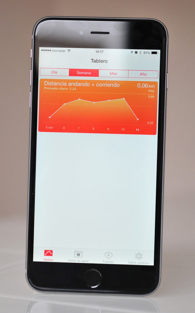 iPhone 6 Plus - Salud