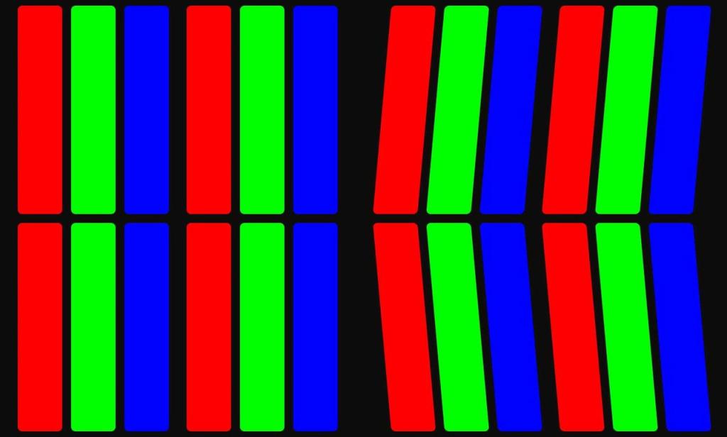 iPhone 6 - dual domain pixels