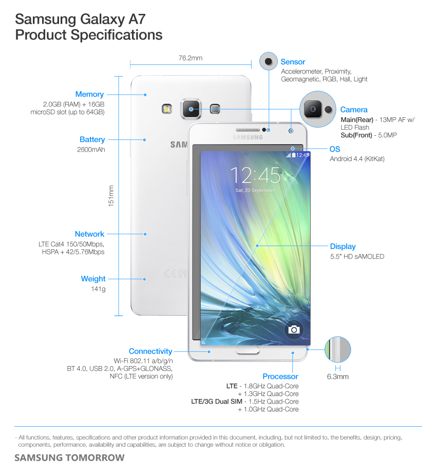 Samsung-Galaxy-A7-Series-Products-Specifications-2[1]