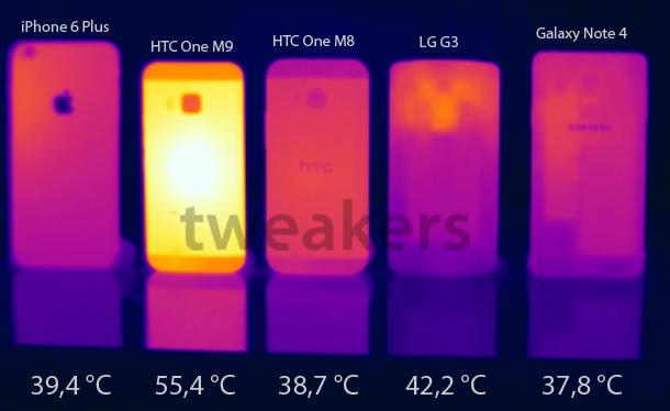 HTC-One-M9-Snapdragon-810-overheating-test-tweakers[1]