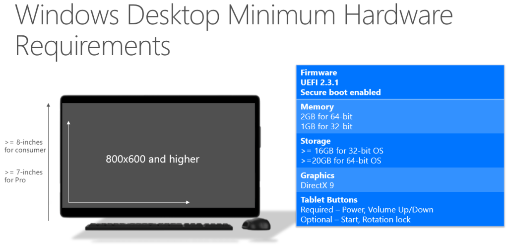 windows_10_desktop_hardware_requirements[1]