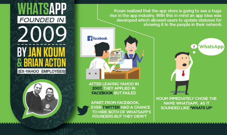 WhatsApp-infographic-reveaks-everything-about-the-messaging-app