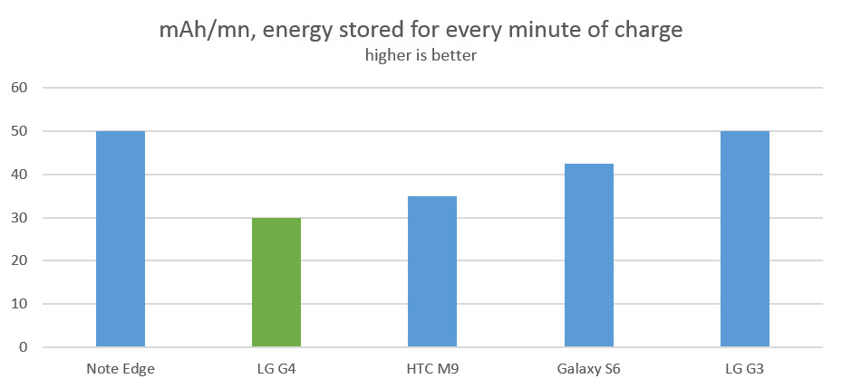 lg-g4-battery-charge[1]