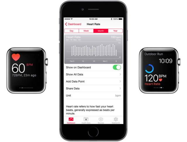 watch-heart-rate-monitor-hero-640x486[1]