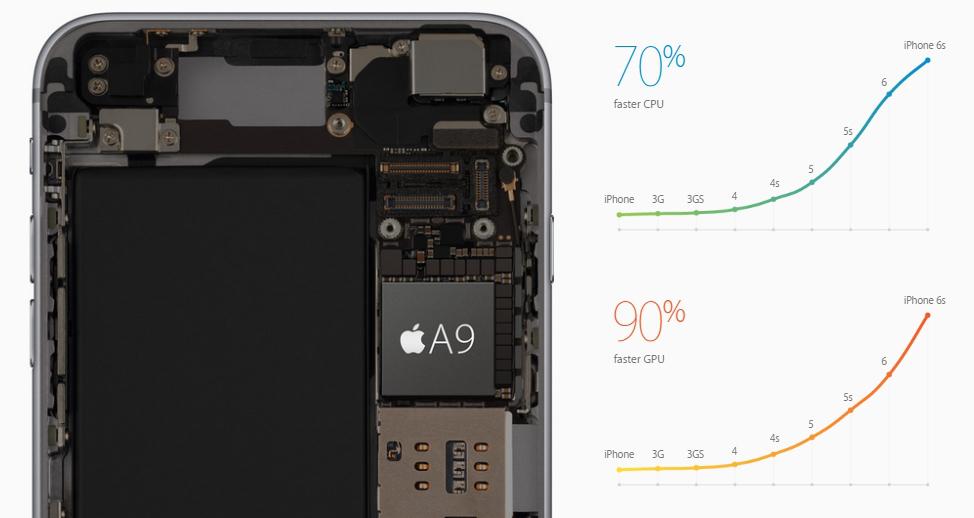 Apple-iPhone-6S-A9-Processor[1]
