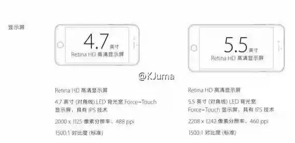 Apple-iPhone-6s-and-Apple-iPhone-6s-Plus-screen-resolutions-leak-iPhone-6s-goes-through-Geekbench_004