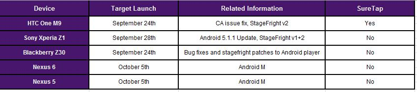 telus_android_6-0_marshmallow_schedule[1]