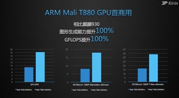 Kirin_950_processor_benchmark_110915_2[1]