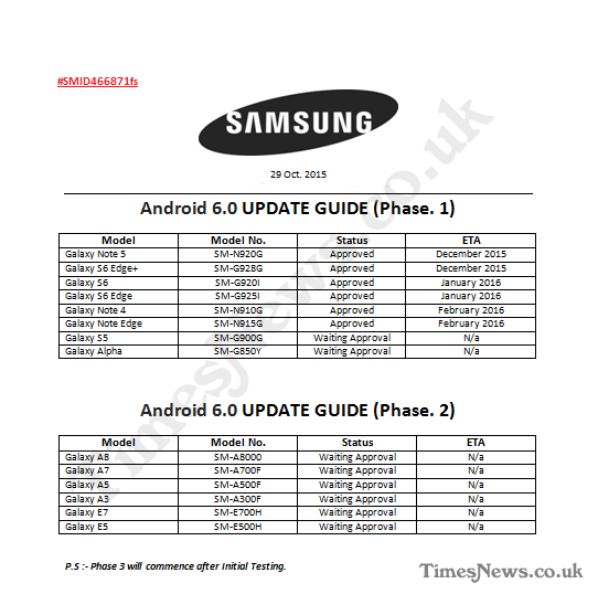 Samsung_Galaxy_Android_Marshmallow_Update_Roadmap_2015-2016_111515[1]