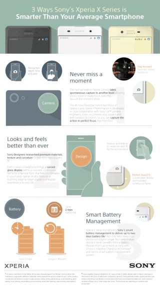 Sony-X-series-infographic-539f97a33f8f46eb713c751f128a0378[1]