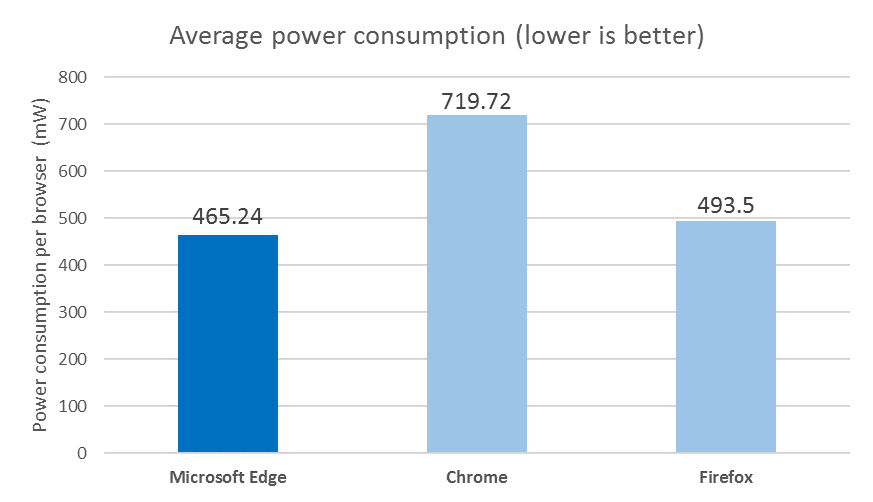 browser-power-consumption-telemetry[1]