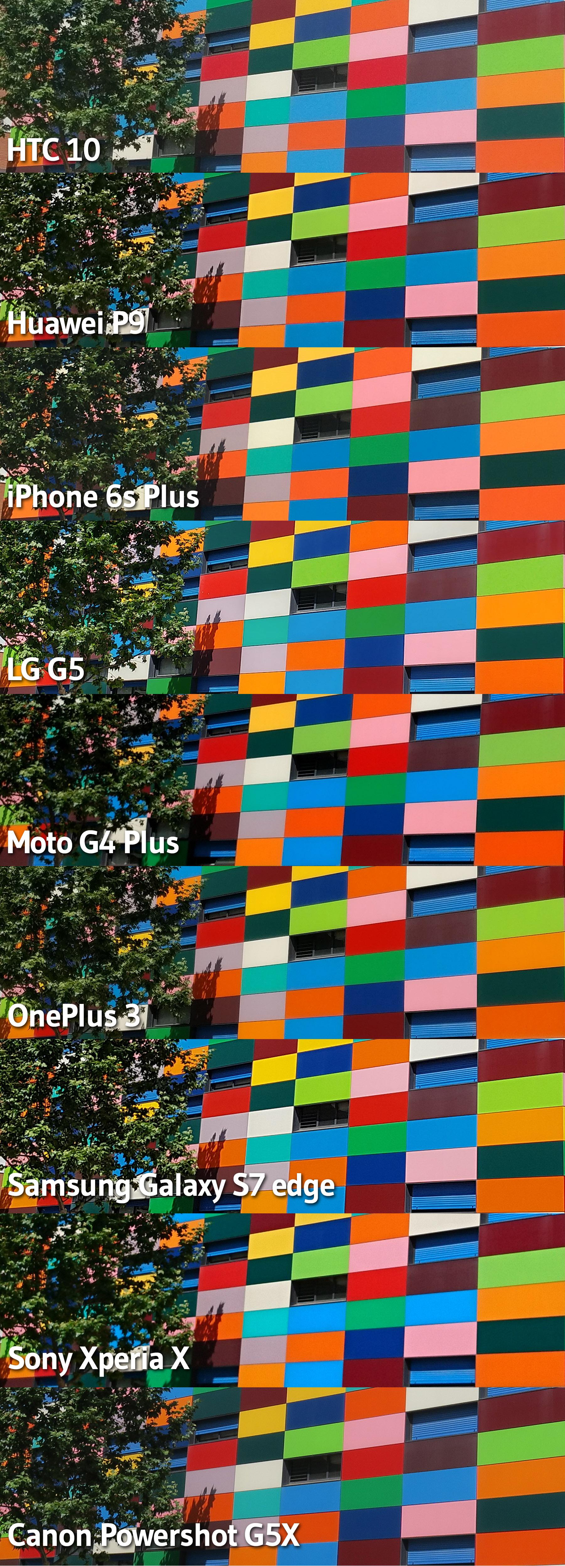 Comparativa colores