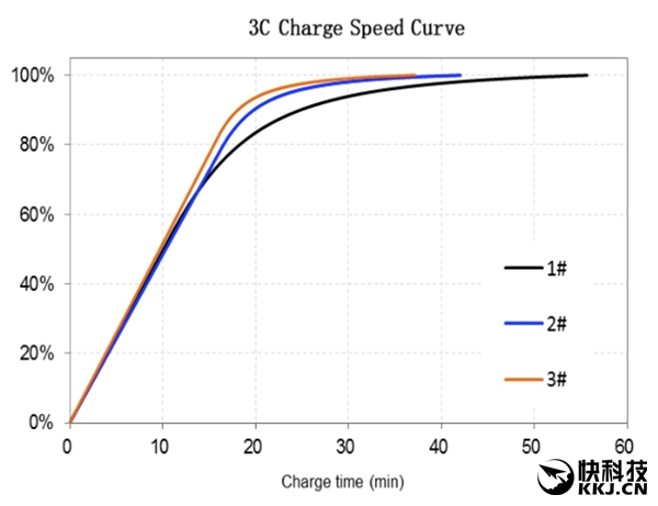 charge-curve1