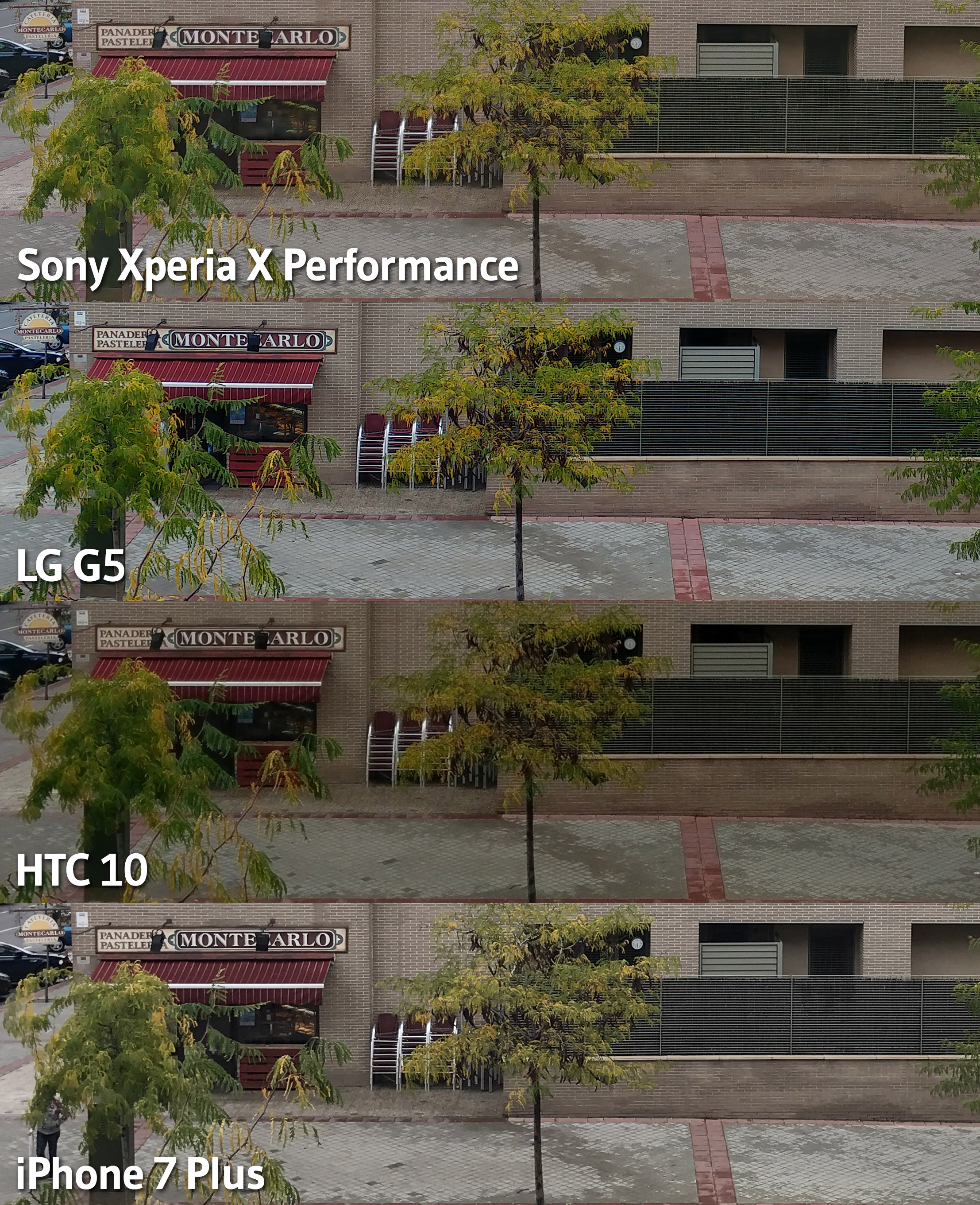 comparativa-sony-xperia-x-performance-lg-g5-htc-10-iphone-7-plus-teknofilo