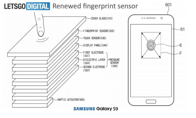 Samsung-Galaxy-S9-Optical-Fingerprint-Reader