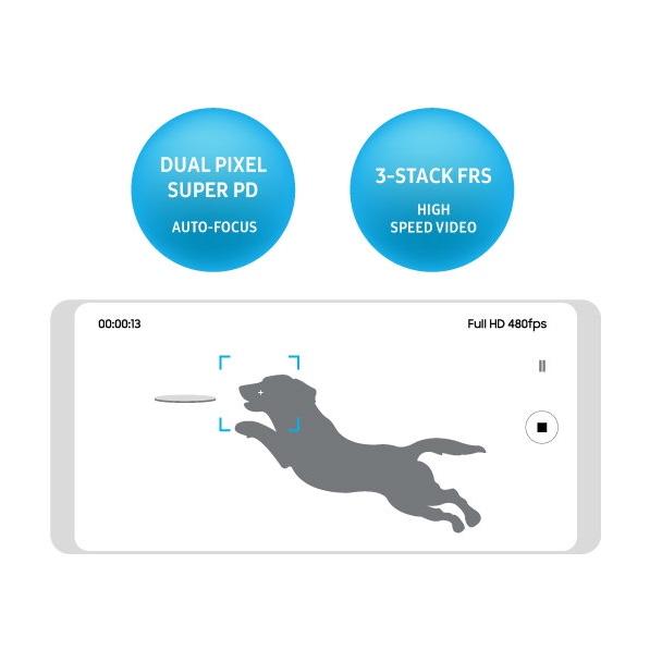 Posibles especificaciones cámara Samsung Galaxy S9