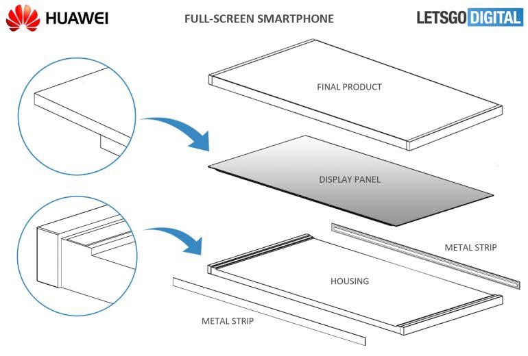 Una patente de Huawei apunta a un futuro smartphone sin marcos ...