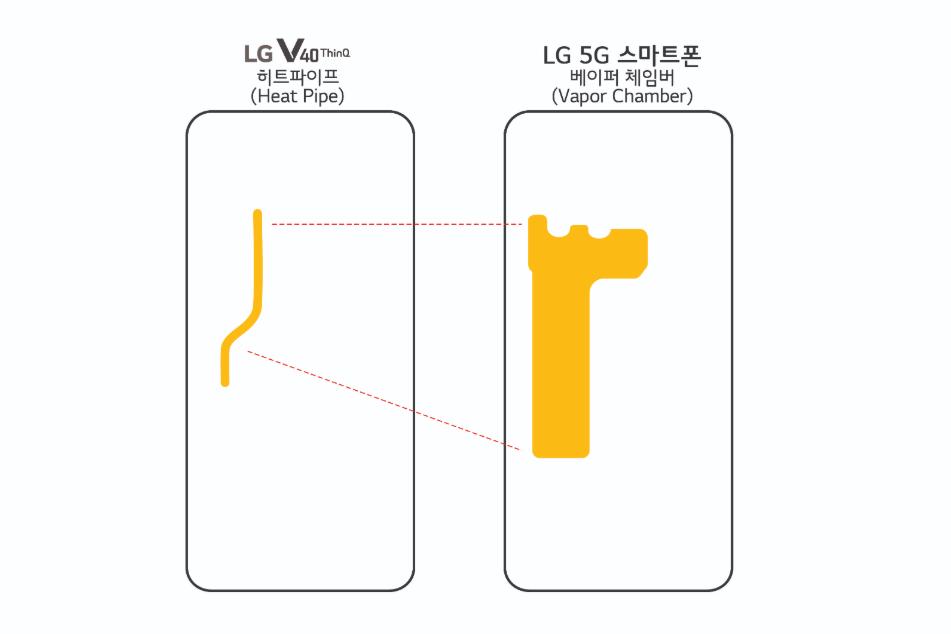 Huawei podría presentar su teléfono plegable antes que Samsung